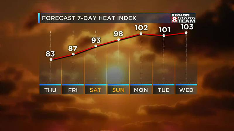 It's the nicest stretch of weather since Independence Day Weekend, featuring daily highs in the...