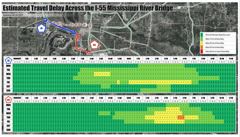 TDOT Drive Times Over I-55 Bridge (as of 6/20/2021)