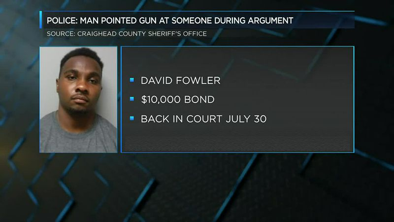 Man arrested for pointing gun at ex-girlfriend during argument