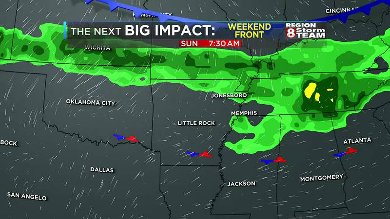A weekend cold front should deliver scattered showers and storms, plus cooler temps.