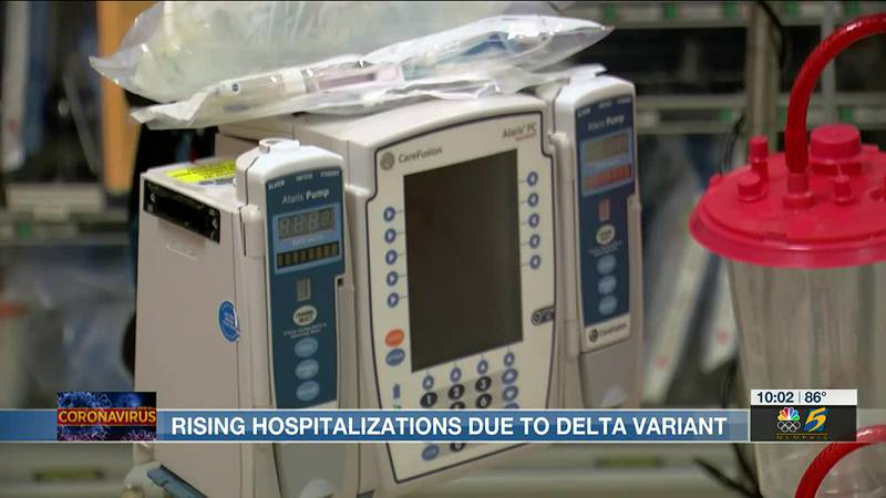 Delta variant hospitalizations rising in the Mid-South